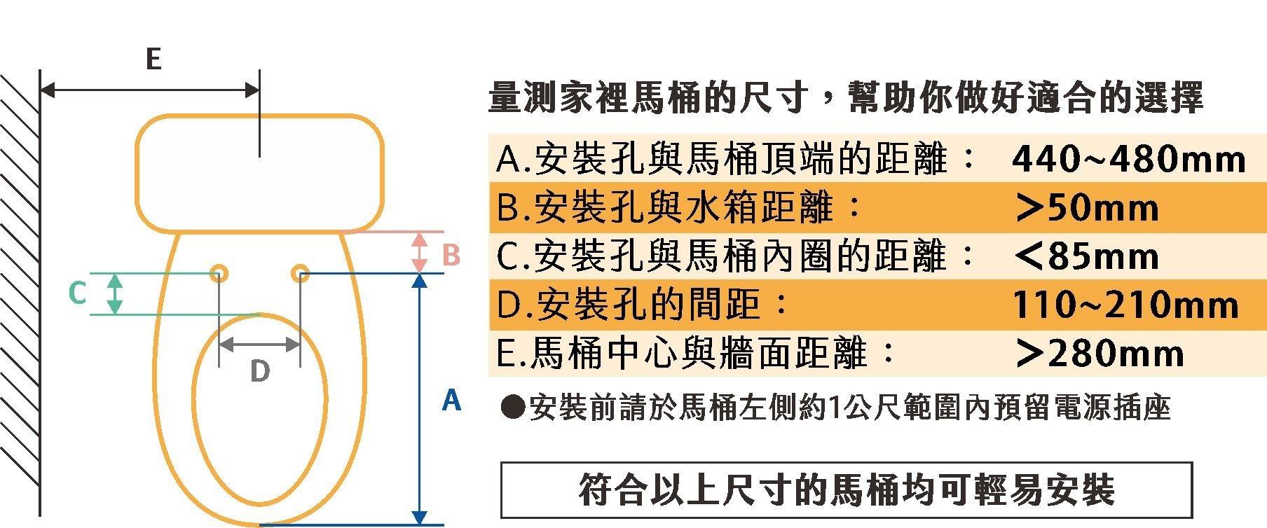 FASTWASH_智畢潔_瞬熱式電腦馬桶座_型號規格比較表